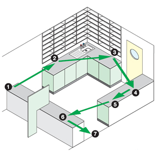 Pharmacy Design Workflow